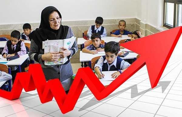 آخرین وضعیت اجرای رتبه بندی معلمان از زبان نماینده مجلس مرداد ۱۴۰۰
