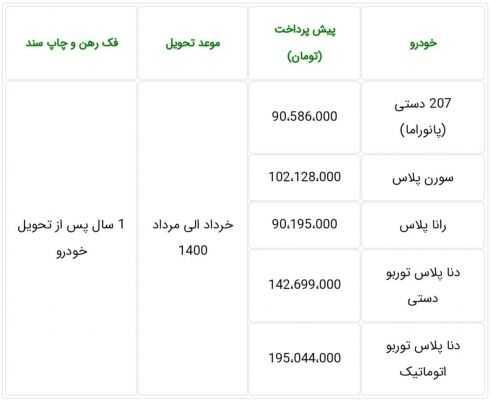 قیمت خودروهای پیش فروش ایران خودرو 23 تیر