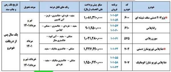 برندگان قرعه کشی ایران خودرو 10 مرداد